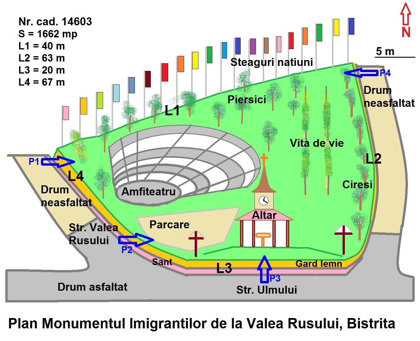 Monumentul Imigrantilor Valea Rusului